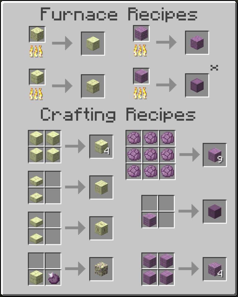 Additional Ender Blocks Mod 3